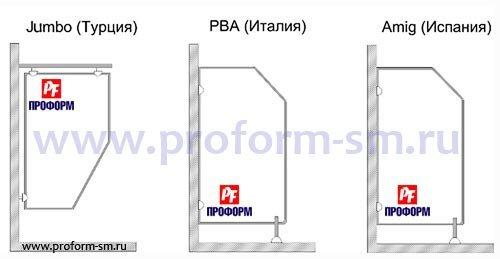Схема писсуарных перегородок из монолитного пластика (HPL)